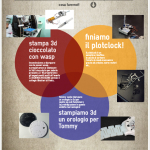 Open Morning del Fab Lab Pavia 07/03/2015